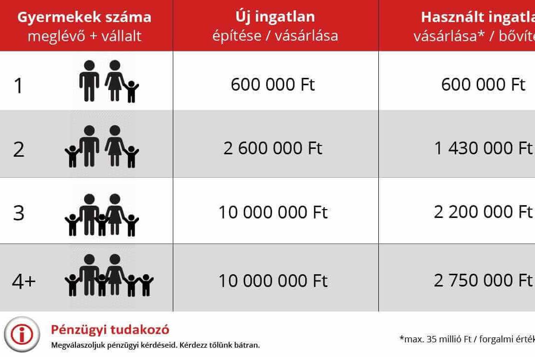 http://profitline.hu/CSOK-hasznalt-lakas-vasarlashoz-boviteshez-2020-ban-399616?fbclid=IwAR01clRXtxj